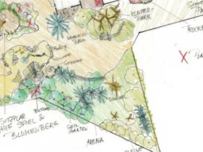 Projektwoche Gartengestaltung